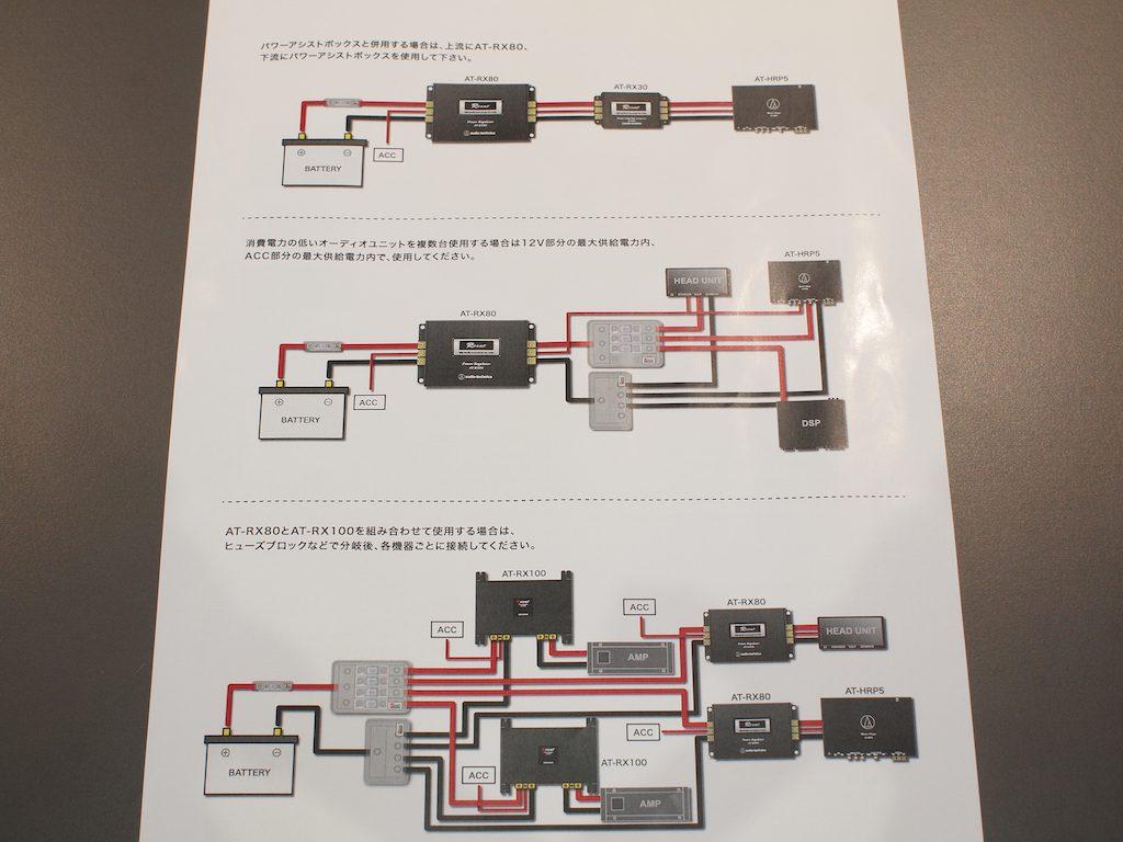 オーディオテクニカパワーレギュレーターAT-RX80