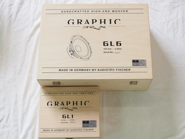 グラフィックシリーズが収められている木箱