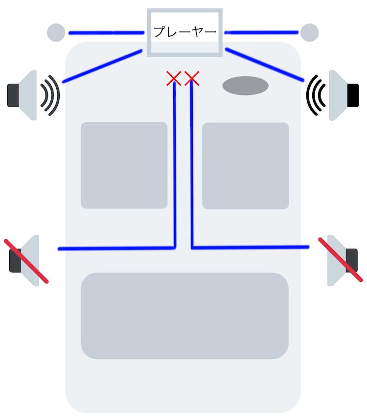フロントマルチ接続